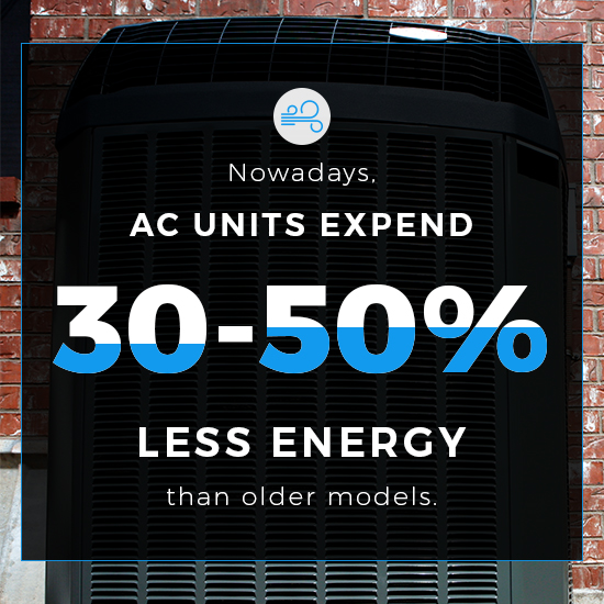AC Usnite Expend